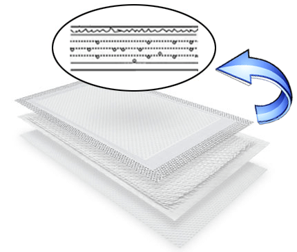 water-absorbent-pads-component